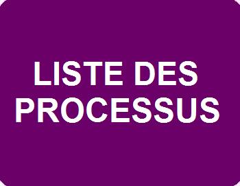 Liste des processus