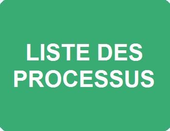 Liste des processus du BTS CG